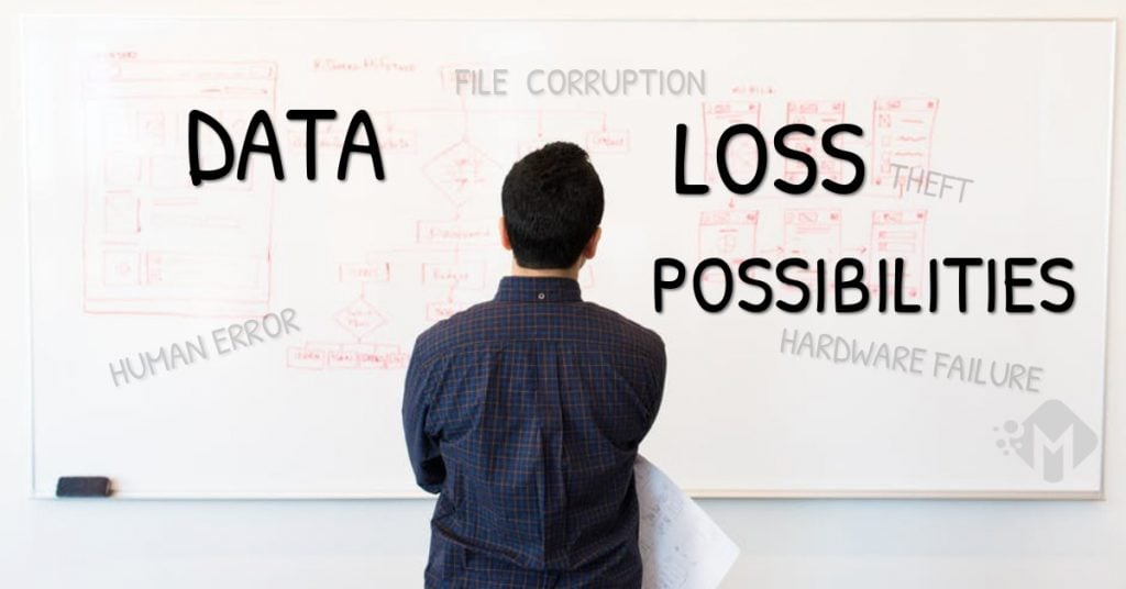 DATA LOSS POSSIBILITIES AND ITS RESOULUTIONS